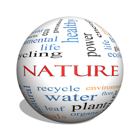 Nature 3D sphere Word Cloud Concept with great terms such as recycle, green, natural and more.