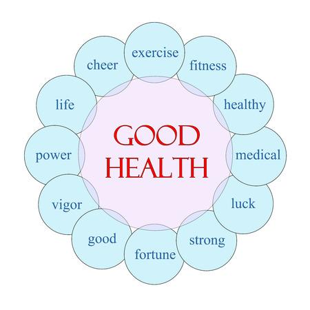 이러한 운동, 피트니스, 건강하고 더 훌륭한 조건에 핑크와 블루에 좋은 건강 개념 원형 다이어그램.
