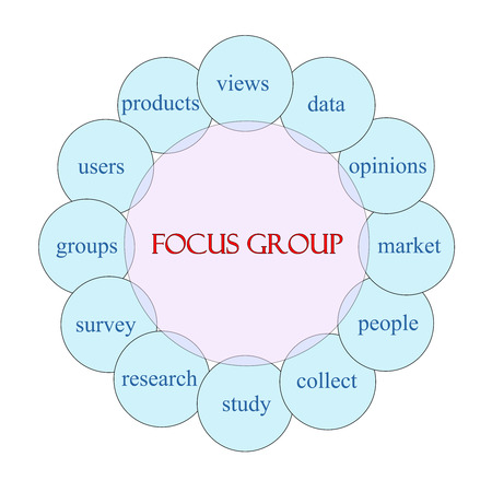 opinions: Focus Group concept circular diagram in pink and blue with great terms such as views, data, opinions and more. Stock Photo