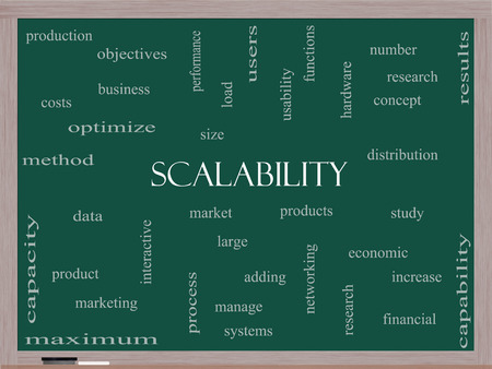 size distribution: Scalability Word Cloud Concept on a Blackboard with great terms such as production, manage, systems and more. Stock Photo