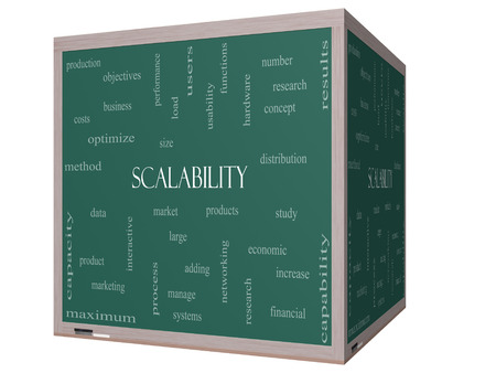 Scalability Word Cloud Concept on a 3D cube Blackboard with great terms such as production, manage, systems and more.