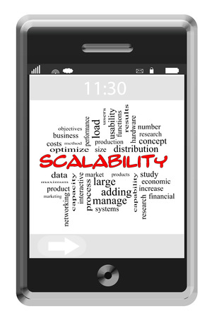 size distribution: Scalability Word Cloud Concept on a Touchscreen Phone with great terms such as research, large, production and more.