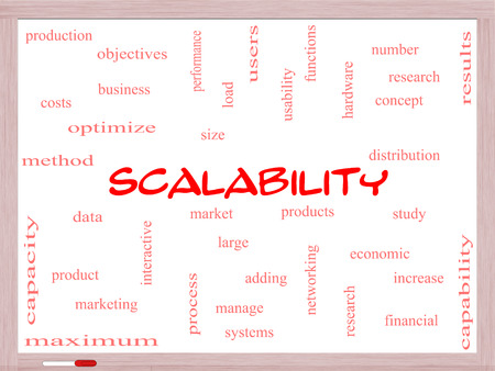 size distribution: Scalability Word Cloud Concept on a Whiteboard with great terms such as production, manage, systems and more.