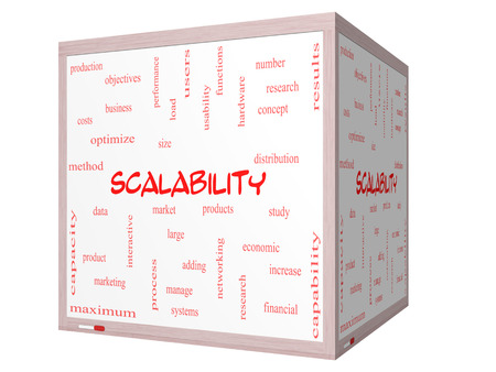 Scalability Word Cloud Concept on a 3D cube Whiteboard with great terms such as production, manage, systems and more. photo
