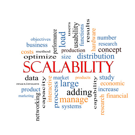size distribution: Scalability Word Cloud Concept with great terms such as production, manage, systems and more.