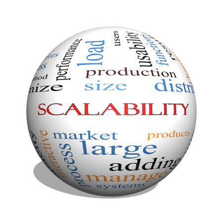 size distribution: Scalability 3D sphere Word Cloud Concept with great terms such as production, manage, systems and more.