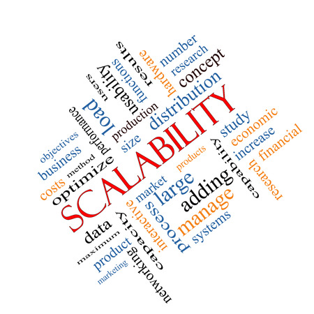 maximum: Scalability Word Cloud Concept angled with great terms such as production, manage, systems and more.