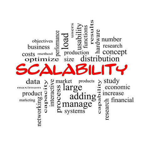 size distribution: Scalability Word Cloud Concept in red caps with great terms such as production, manage, systems and more.