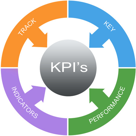 KPI's Word Circles Concept with great terms such as Key Performance Indicators and more.