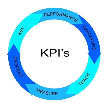 KPIs Blue Word Circle Concept with great terms such as Key Performance Indicators and more.