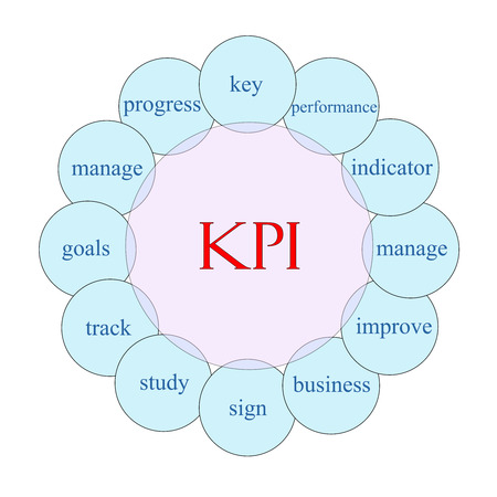 KPI concept circular diagram in pink and blue with great terms such as key, performance, indicators, manage and more. Banco de Imagens