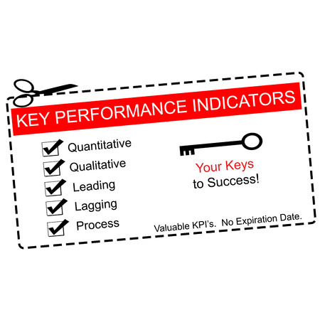 lagging: A red Key Performance Indicators Coupon with great terms such as quantitative, qualitative, leading and more.