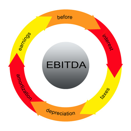 EBITDA Word Circles Concept with great terms such as earnings, depreciation, taxes and more.