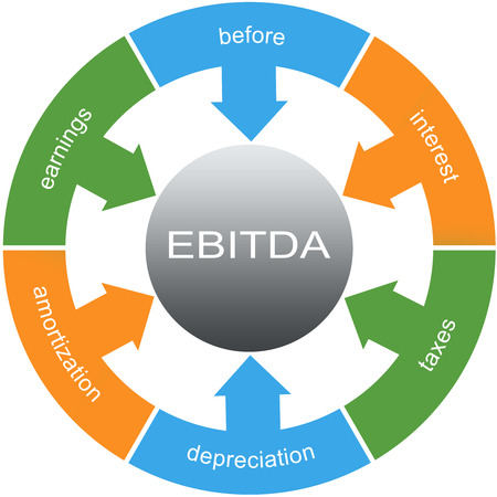 depreciation: EBITDA Word Circles wheel Concept with great terms such as earnings, depreciation, taxes and more. Stock Photo