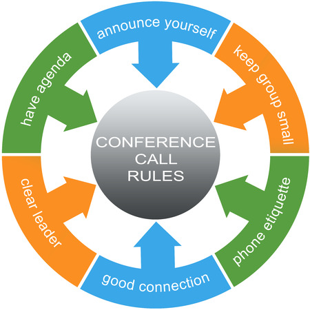 etiquette: Conference Call Rules Word Circles Concept with great terms such as agenda, leader, etiquette and more.