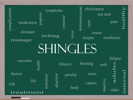 Shingles Word Cloud Concept on a Blackboard with great terms such as virus, itching, vaccine, rash and more. photo