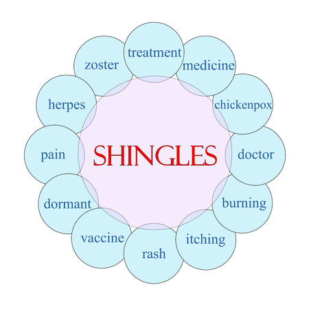 dormant: Shingles concept circular diagram in pink and blue with great terms such as treatment, vaccine, rash and more. Stock Photo