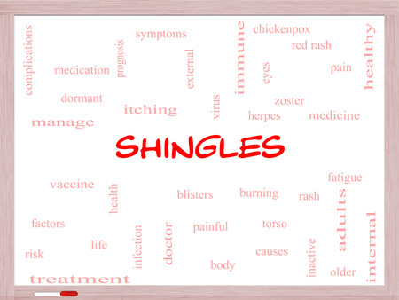 Shingles Word Cloud Concept on a Whiteboard with great terms such as virus, itching, vaccine, rash and more. photo