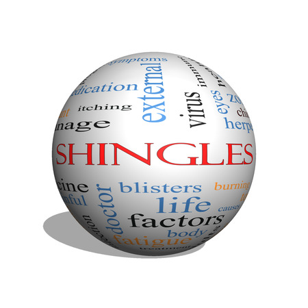 Shingles 3D sphere Word Cloud Concept with great terms such as virus, itching, vaccine, rash and more. photo