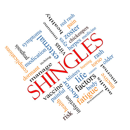 Shingles Word Cloud Concept angled with great terms such as virus, itching, vaccine, rash and more. photo