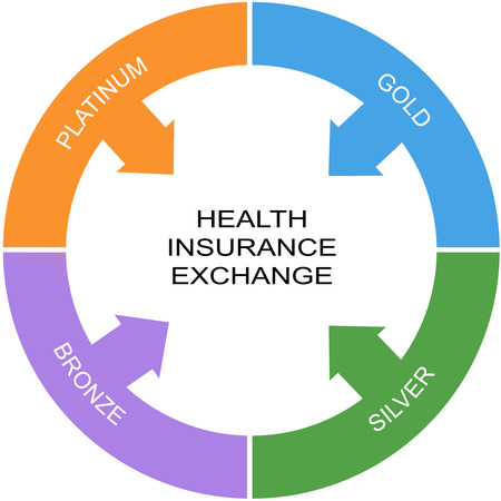 Health Insurance Exchange Word Circle Concept with great terms such as silver, gold, bronze and more.