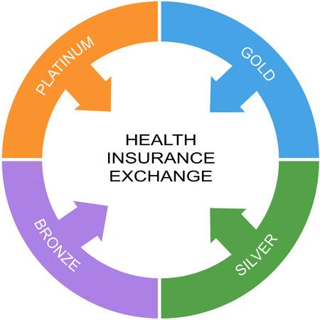 Health Insurance Scambio Word cerchio concetto con termini grandi come l'argento, l'oro, il bronzo e altro. Archivio Fotografico - 38932432