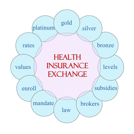 brokers: Health Insurance Exchange concept circular diagram in pink and blue with great terms such as levels, mandate, brokers and more. Stock Photo
