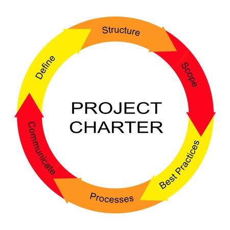 Projet Charte Parole Cercle Flèche Concept avec de grands termes tels que définir, la structure, la portée et plus. Banque d'images