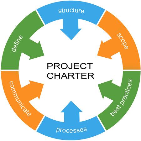 Projet Charte Parole Cercle Concept avec de grands termes tels que définir, la structure, la portée et plus. Banque d'images