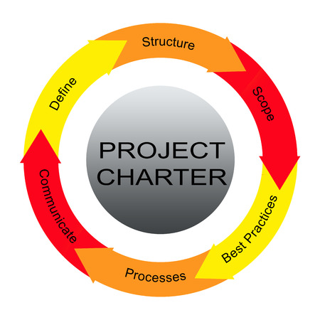 define: Project Charter Word Circles Arrow Concept with great terms such as define, structure, scope and more.