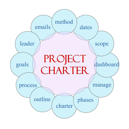 project charter: Project Charter concept circular diagram in pink and blue with great terms such as method, dates, scope and more.