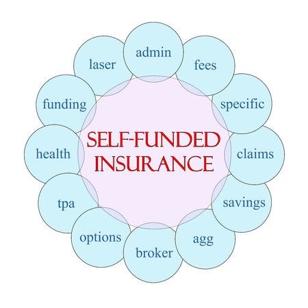funded: Self Funded Insurance Circle Word Concept Stock Photo