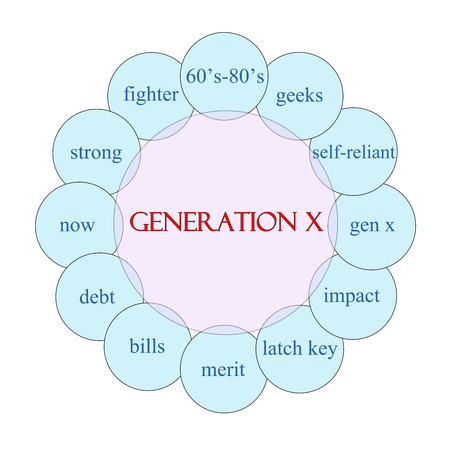 generation x: Generation X concept circular diagram in pink and blue with great terms such as geeks, impact, now and more.