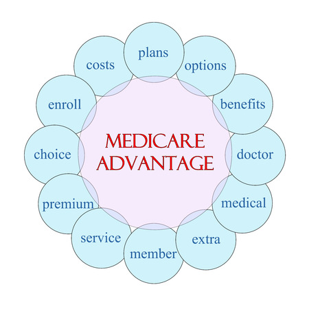 medicare: Medicare Advantage concept circular diagram in pink and blue with great terms such as plans, options, enroll and more. Stock Photo