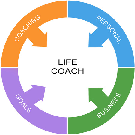 coaches: Life Coach Word Circle Concept with great terms such as coaching, goals and more.