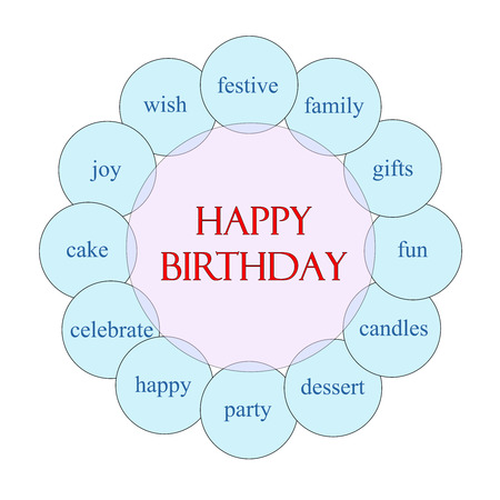 party pastries: Happy Birthday concept circular diagram in pink and blue with great terms such as party, fun, cake and more.