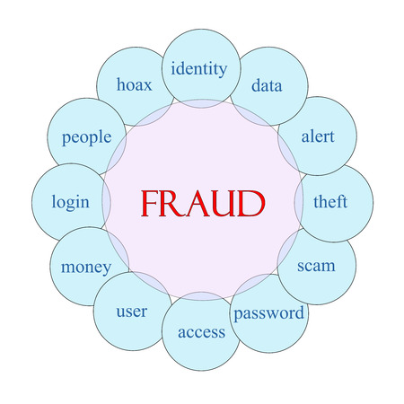 Fraud concept circular diagram in pink and blue with great terms such as identity, data, alert and more.