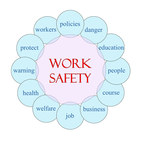 great danger: Work Safety concept circular diagram in pink and blue with great terms such as policies, danger, education and more.
