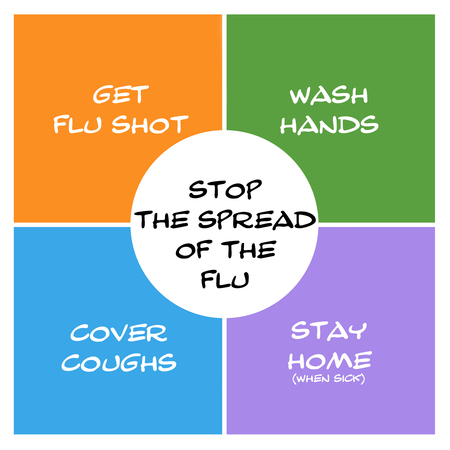 Stop the Spread of Flu Boxes and circle concept with great terms such as flu shot, wash hands and more. Stock Photo