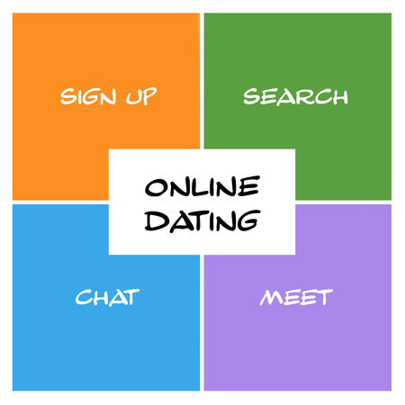 Online Dating Boxes and rectangle concept with great terms such as sign up, meet, search and more.