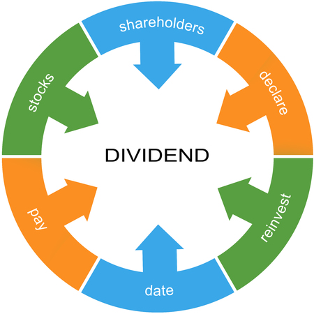 declare: Dividend Symptoms Word Circle Concept with great terms such as stocks, declare, reinvest and more.