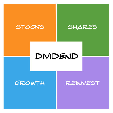Dividend Boxes and square concept with great terms such as stocks, shares, reinvest and more.