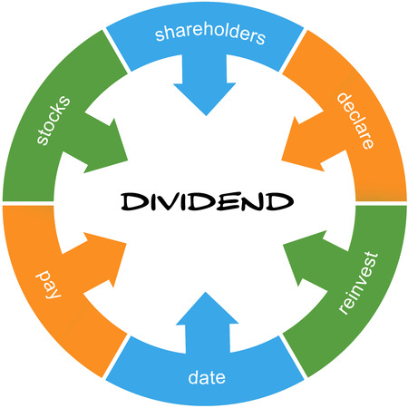 declare: Dividend Symptoms Word Circle Concept with scribble text with great terms such as stocks, declare, reinvest and more.
