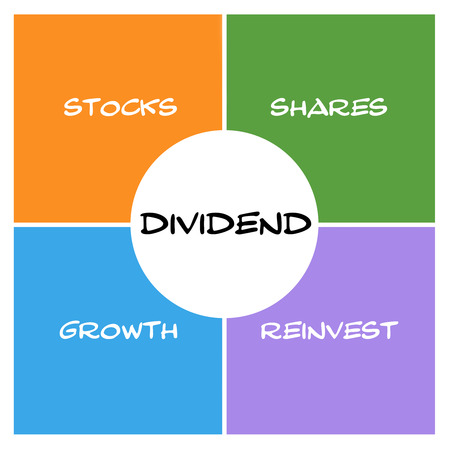 stocks and shares: Dividend Boxes and circle concept with great terms such as stocks, shares, reinvest and more. Stock Photo