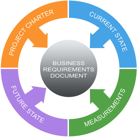 project charter: Business Requirements Document Word Circles Concept with great terms such as project charter, measurements and more.