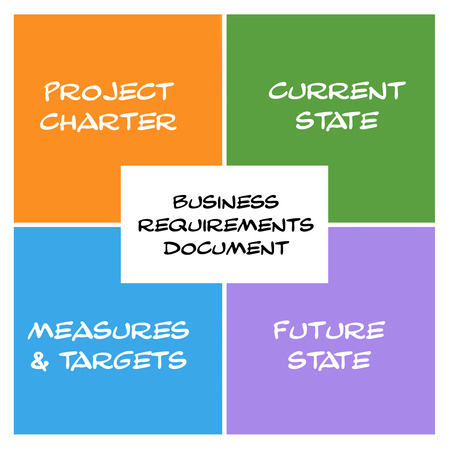 project charter: Business Requirements Document Boxes and rectangle concept with great terms such as measures, project charter and more.
