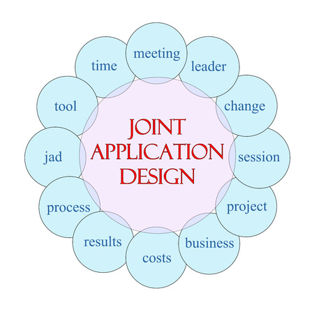 Joint Application Design Circle Word Concept with great terms such as meeting, leader, change and more.