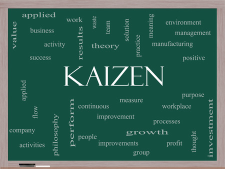 Kaizen Word Cloud Concept on a Blackboard with great terms such as improvement, positive, success and more.