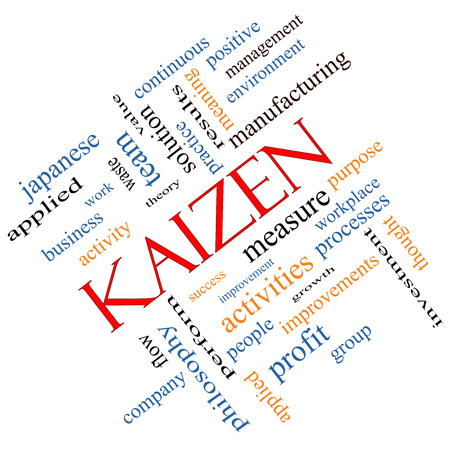 Kaizen Word Cloud Concept angled with great terms such as improvement, positive, success and more. Stock Photo