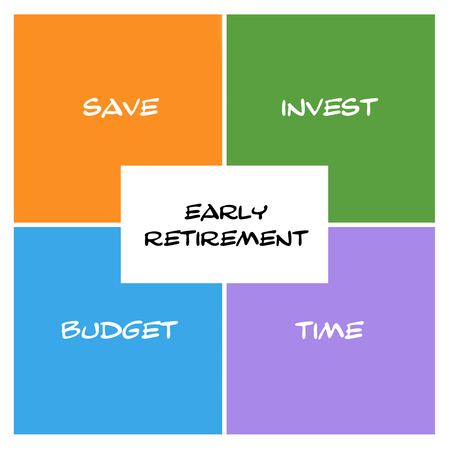 Early Retirement Boxes and rectangle concept with great terms such as save, invest, budget and more.